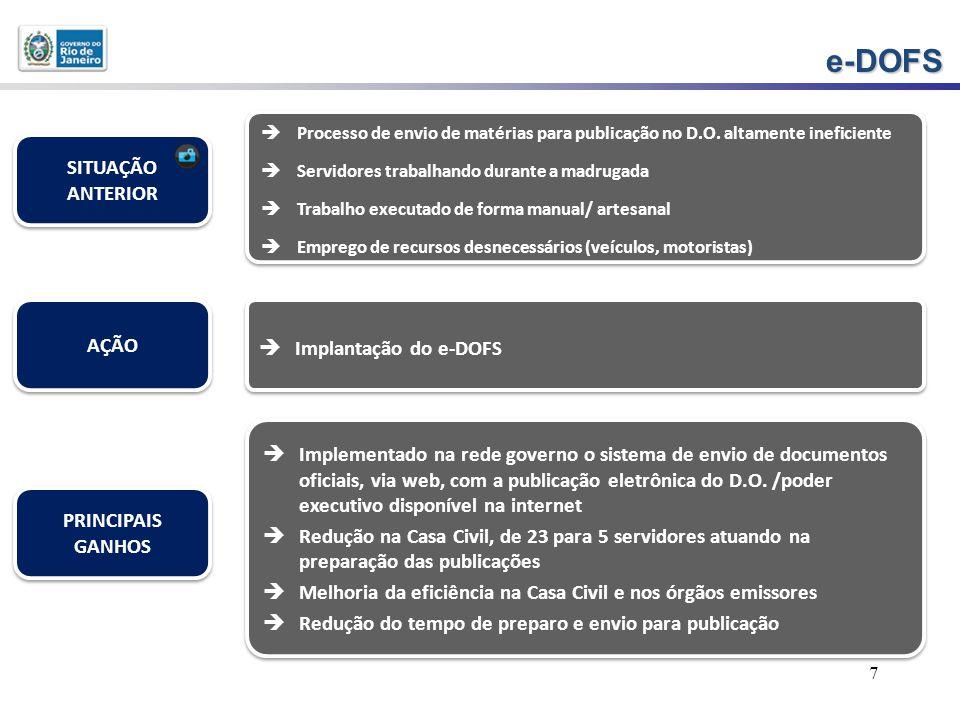 7 e-DOFS SITUAÇÃO ANTERIOR Implementado na rede governo o sistema de envio de documentos oficiais, via web, com a publicação eletrônica do D.O.