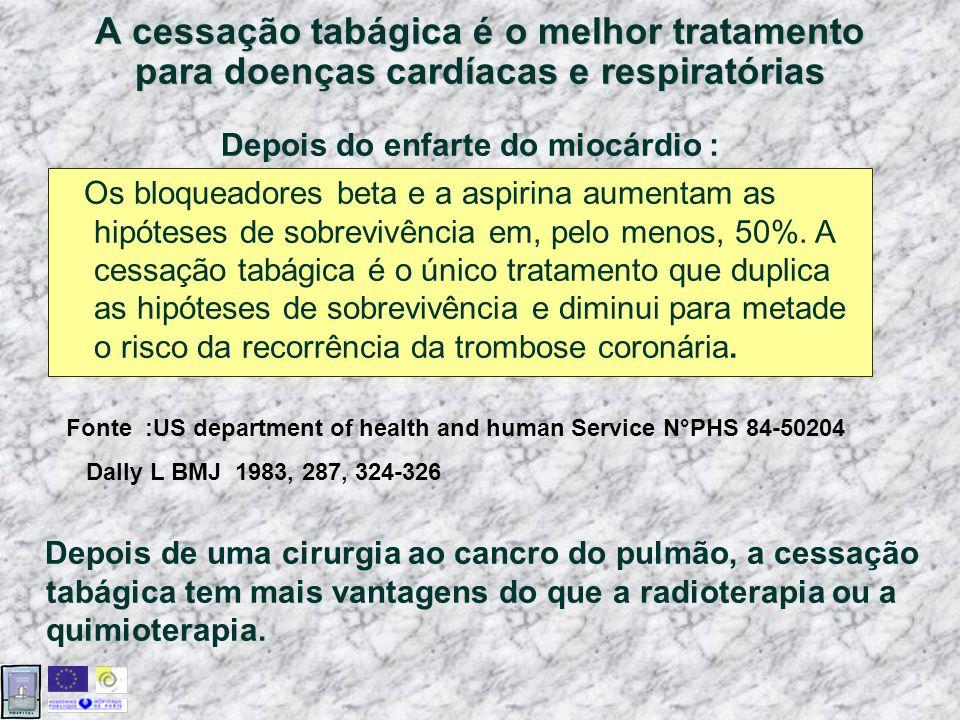A cessação tabágica é o melhor tratamento para doenças cardíacas e respiratórias Depois do enfarte do miocárdio : Os bloqueadores beta e a aspirina aumentam as hipóteses de sobrevivência em, pelo menos, 50%.