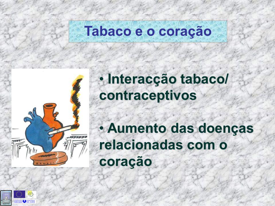 23 Doenças relacionadas com o tabaco BOCA E FARINGE cancro CÉREBRO AVC LARINGE E TRAQUEIA cancro inflamação PULMÕES cancro enfisema bronquite crónica PANCREAS cancro A.