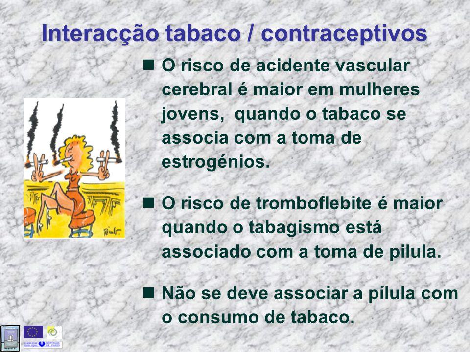 O risco de acidente vascular cerebral é maior em mulheres jovens, quando o tabaco se associa com a toma de estrogénios.