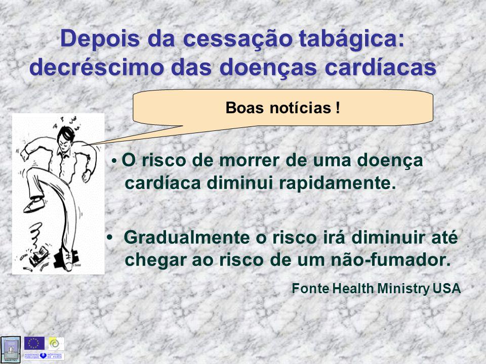 Tabaco, álcool e cancro esofágico Fonte : CRDP Nice 0 5 10 15 20 25 30 35 40 45 30 cig/d20 cig/d10 cig/d 40g/d 80g/d 120g/d álcool Risco de cancro esofágico
