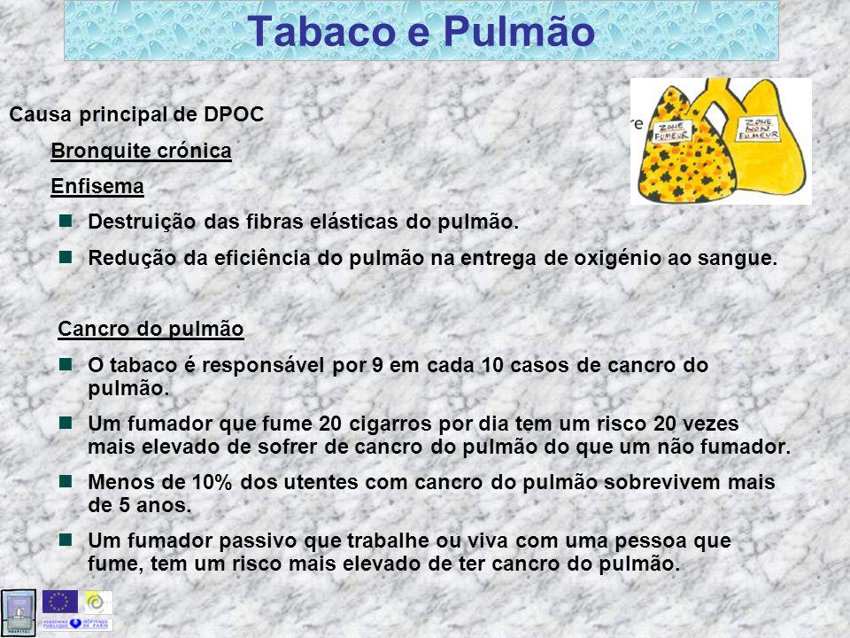 Tabaco e Pulmão Causa principal de DPOC Bronquite crónica Enfisema Destruição das fibras elásticas do pulmão.