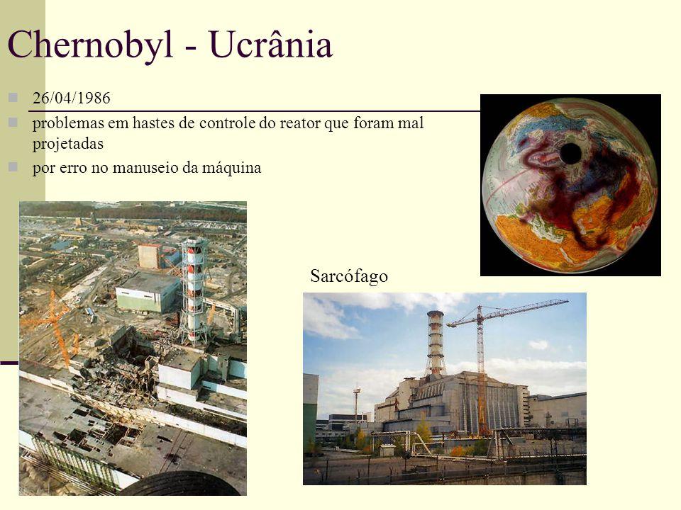 Chernobyl - Ucrânia 26/04/1986 problemas em hastes de controle do reator que foram mal projetadas por erro no manuseio da máquina Sarcófago