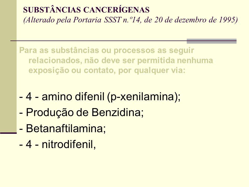 SUBSTÂNCIAS CANCERÍGENAS (Alterado pela Portaria SSST n.º14, de 20 de dezembro de 1995) Para as substâncias ou processos as seguir relacionados, não d