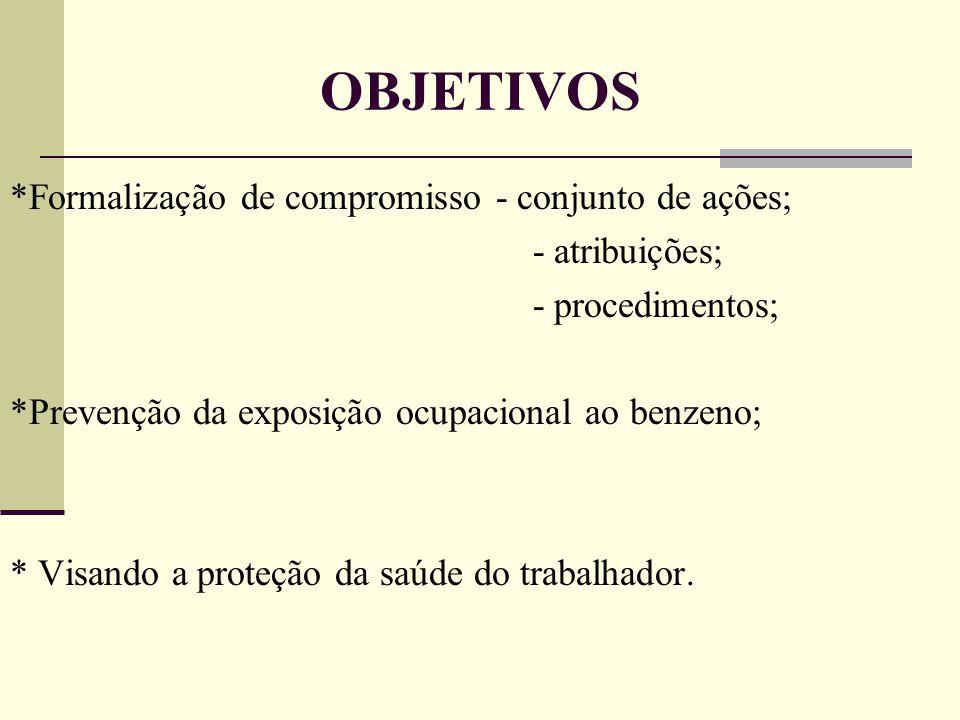 OBJETIVOS *Formalização de compromisso - conjunto de ações; - atribuições; - procedimentos; *Prevenção da exposição ocupacional ao benzeno; * Visando