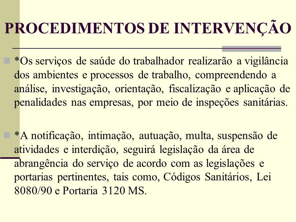 PROCEDIMENTOS DE INTERVENÇÃO *Os serviços de saúde do trabalhador realizarão a vigilância dos ambientes e processos de trabalho, compreendendo a análi