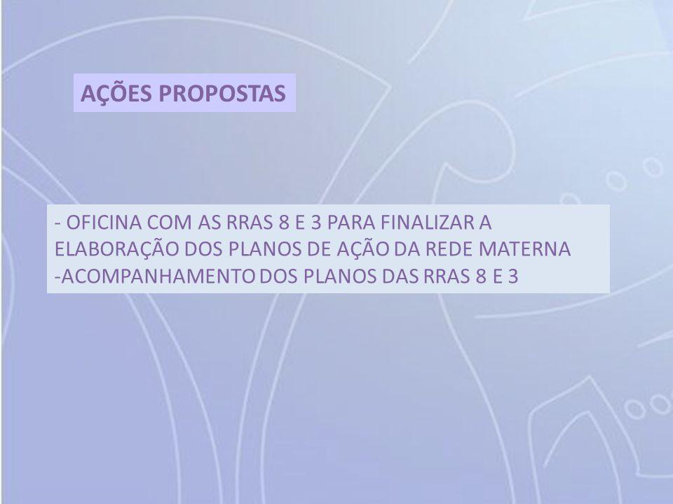 AÇÕES PROPOSTAS - OFICINA COM AS RRAS 8 E 3 PARA FINALIZAR A ELABORAÇÃO DOS PLANOS DE AÇÃO DA REDE MATERNA -ACOMPANHAMENTO DOS PLANOS DAS RRAS 8 E 3