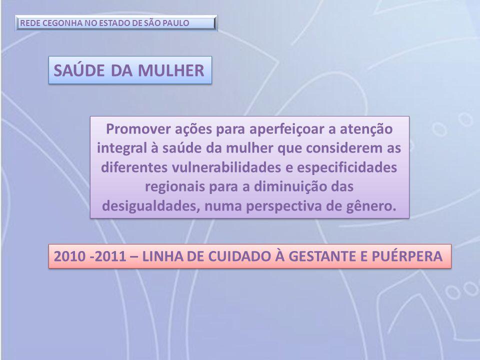 SAÚDE DA MULHER 2010 -2011 – LINHA DE CUIDADO À GESTANTE E PUÉRPERA Promover ações para aperfeiçoar a atenção integral à saúde da mulher que considere