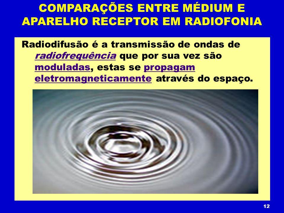 Radiodifusão é a transmissão de ondas de radiofrequência que por sua vez são moduladas, estas se propagam eletromagneticamente através do espaço. radi