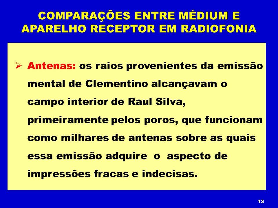 Antenas: os raios provenientes da emissão mental de Clementino alcançavam o campo interior de Raul Silva, primeiramente pelos poros, que funcionam com