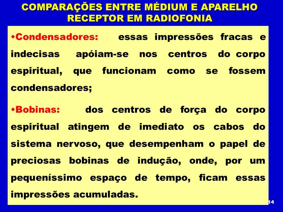 Condensadores: essas impressões fracas e indecisas apóiam-se nos centros do corpo espiritual, que funcionam como se fossem condensadores; Bobinas: dos