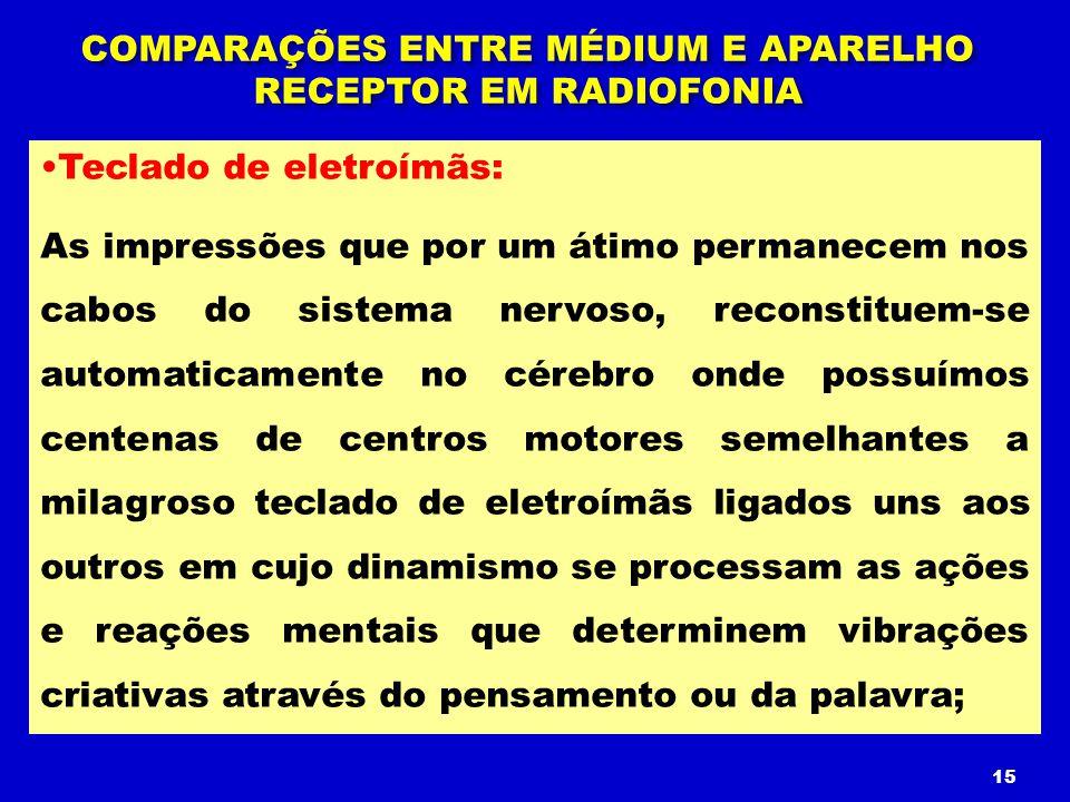 Teclado de eletroímãs: As impressões que por um átimo permanecem nos cabos do sistema nervoso, reconstituem-se automaticamente no cérebro onde possuím