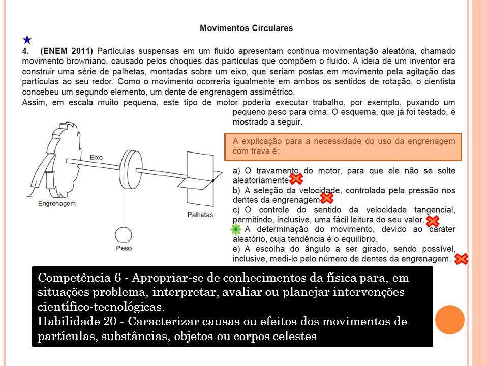 Competência 6 - Apropriar-se de conhecimentos da física para, em situações problema, interpretar, avaliar ou planejar intervenções científico-tecnológicas.