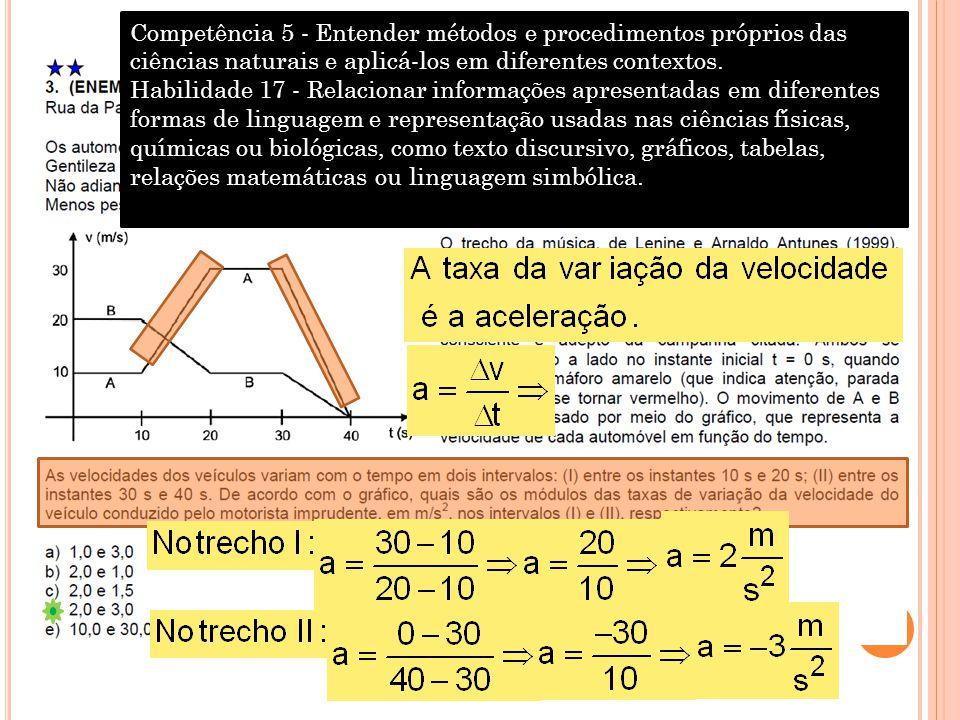 Competência 5 - Entender métodos e procedimentos próprios das ciências naturais e aplicá-los em diferentes contextos.