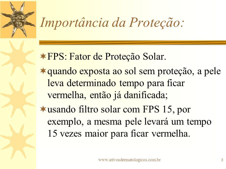 www.ativosdermatologicos.com.br3 Importância da Proteção: FPS: Fator de Proteção Solar. quando exposta ao sol sem proteção, a pele leva determinado te