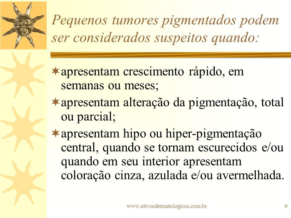 www.ativosdermatologicos.com.br9 Pequenos tumores pigmentados podem ser considerados suspeitos quando: apresentam crescimento rápido, em semanas ou me