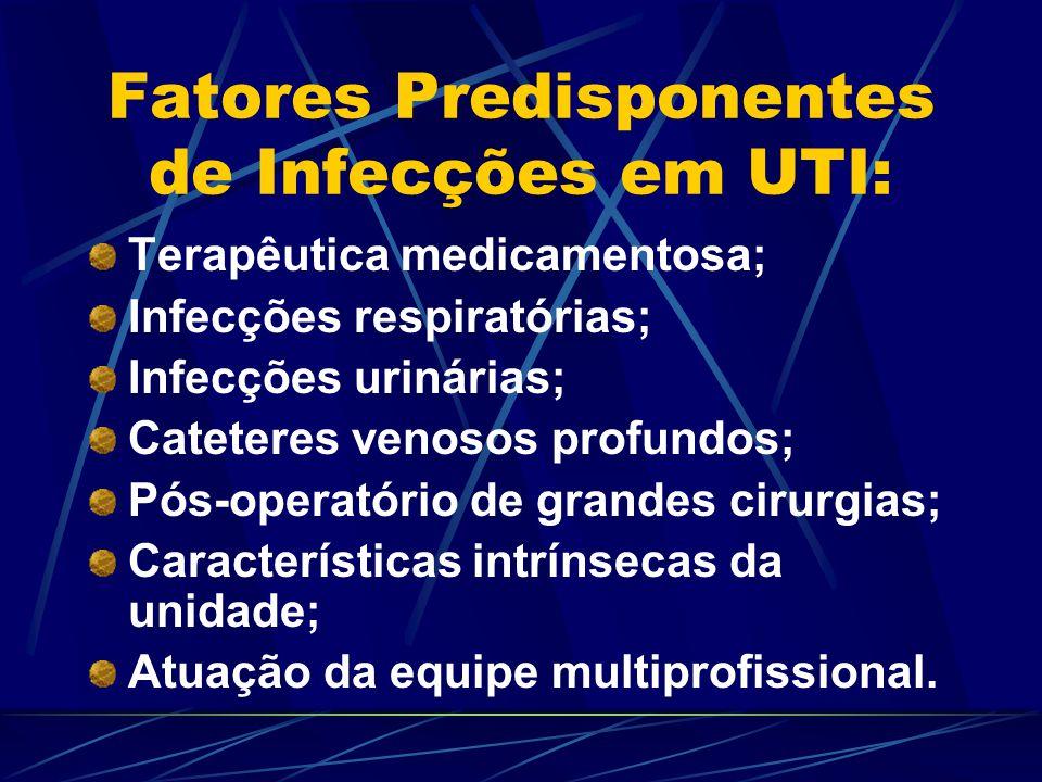 Fatores Predisponentes de Infecções em UTI: Terapêutica medicamentosa; Infecções respiratórias; Infecções urinárias; Cateteres venosos profundos; Pós-