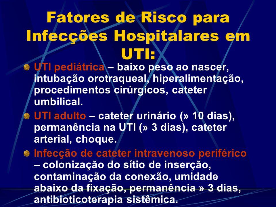 Fatores de Risco para Infecções Hospitalares em UTI: UTI pediátrica – baixo peso ao nascer, intubação orotraqueal, hiperalimentação, procedimentos cir