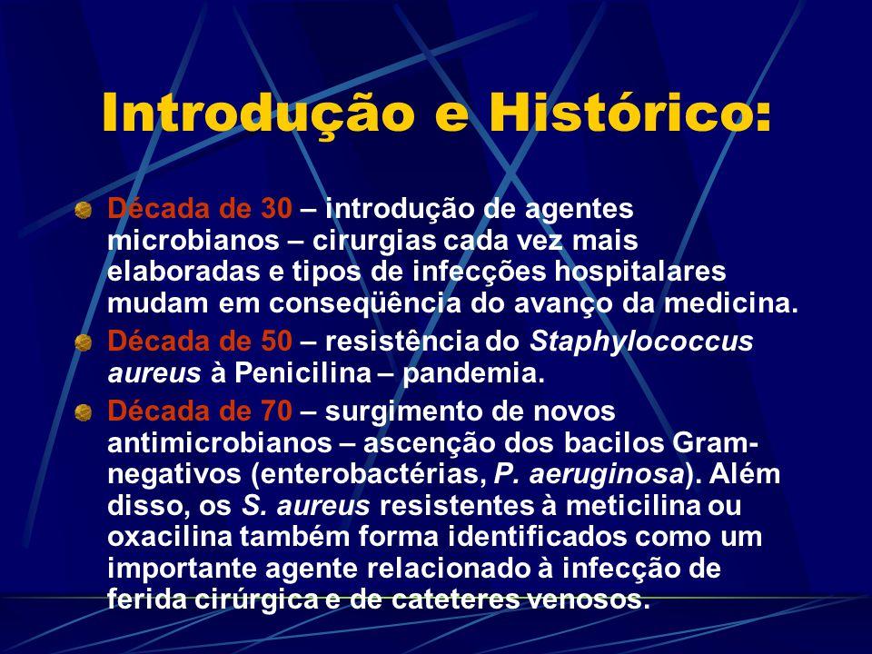 Introdução e Histórico: Década de 30 – introdução de agentes microbianos – cirurgias cada vez mais elaboradas e tipos de infecções hospitalares mudam