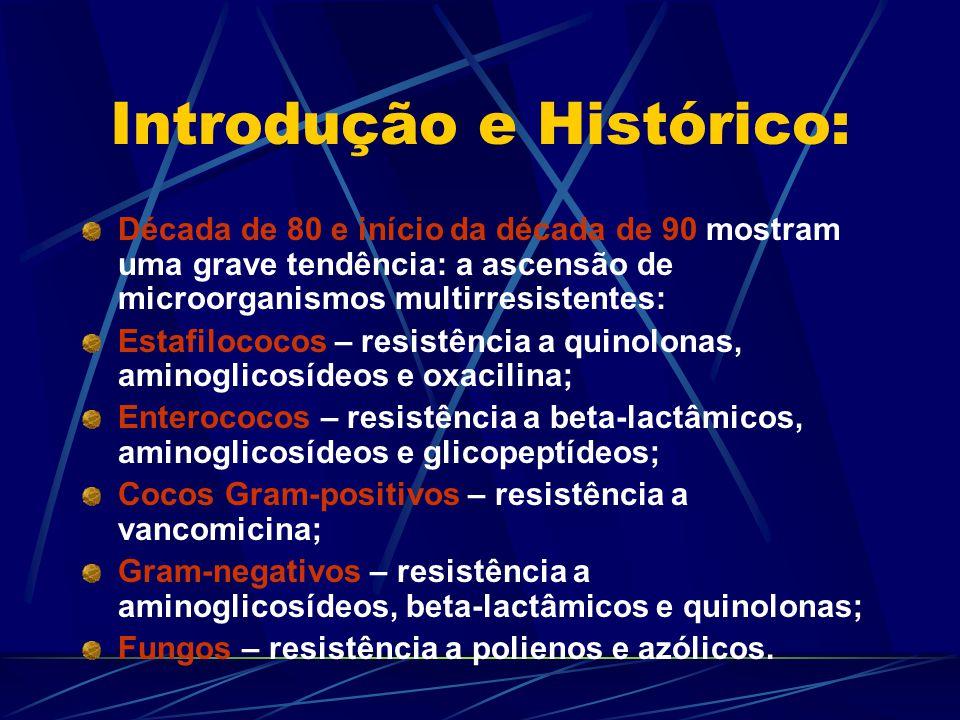 Introdução e Histórico: Década de 80 e início da década de 90 mostram uma grave tendência: a ascensão de microorganismos multirresistentes: Estafiloco