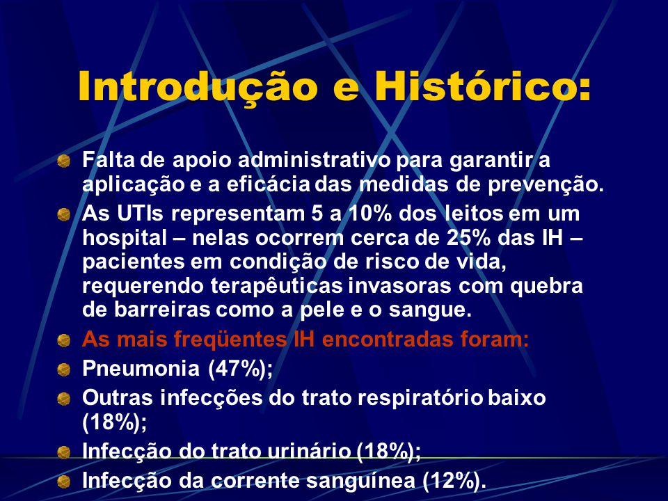 Introdução e Histórico: Falta de apoio administrativo para garantir a aplicação e a eficácia das medidas de prevenção. As UTIs representam 5 a 10% dos