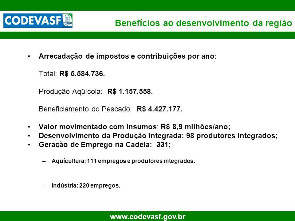 26 www.codevasf.gov.br Benefícios ao desenvolvimento da região Arrecadação de impostos e contribuições por ano: Total: R$ 5.584.736. Produção Aqüícola