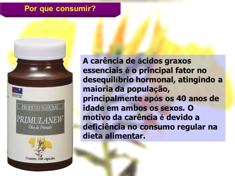 Por que consumir? A carência de á cidos graxos essenciais é o principal fator no desequil í brio hormonal, atingindo a maioria da popula ç ão, princip