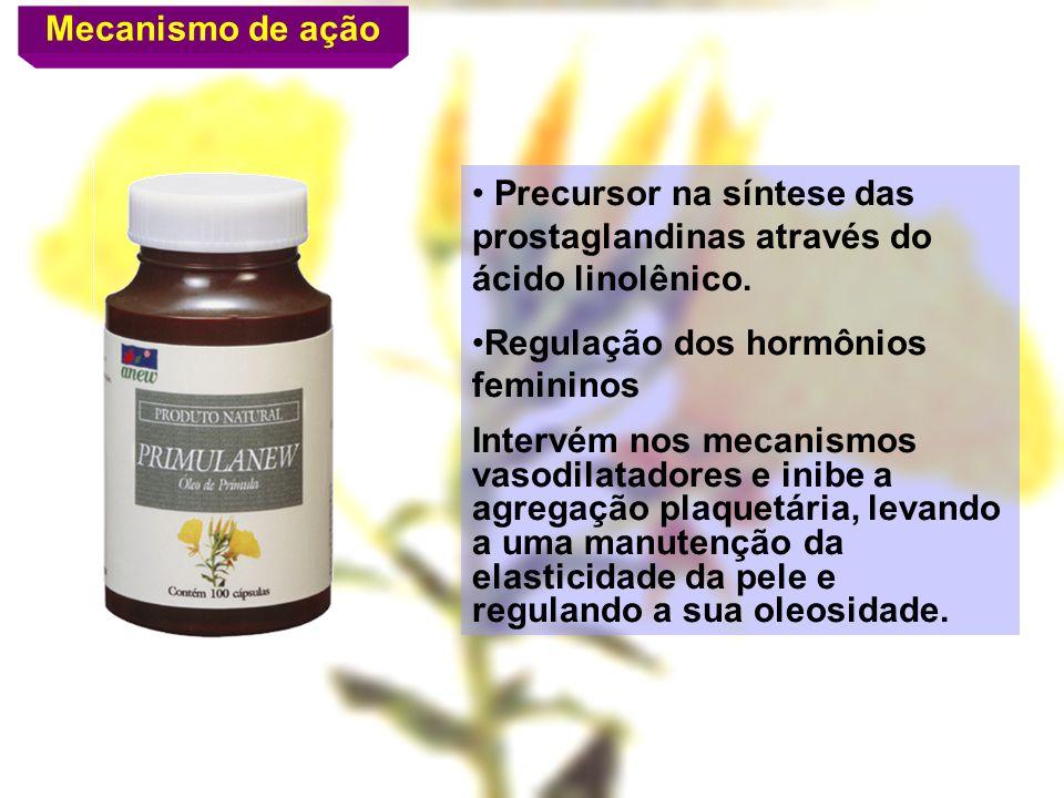 Mecanismo de ação Precursor na síntese das prostaglandinas através do ácido linolênico. Regulação dos hormônios femininos Intervém nos mecanismos vaso