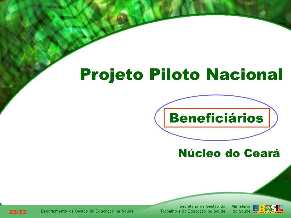 Ministério da Saúde Secretaria de Gestão do Trabalho e da Educação na Saúde Departamento de Gestão da Educação na Saúde 25/33 Beneficiários Núcleo do Ceará Projeto Piloto Nacional