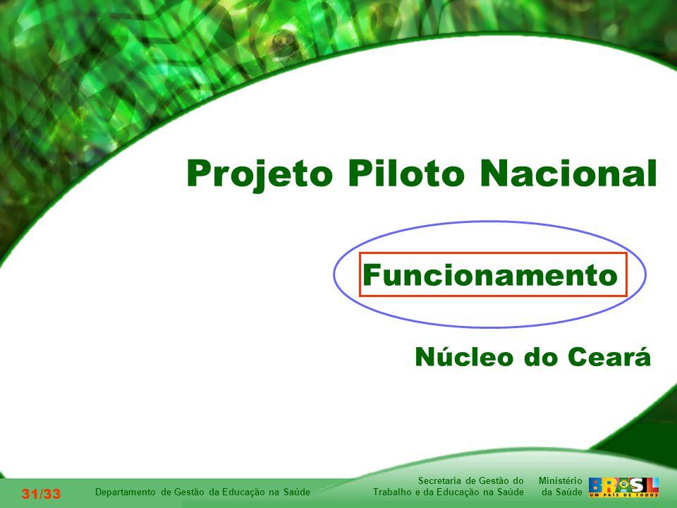 Ministério da Saúde Secretaria de Gestão do Trabalho e da Educação na Saúde Departamento de Gestão da Educação na Saúde 31/33 Funcionamento Núcleo do Ceará Projeto Piloto Nacional