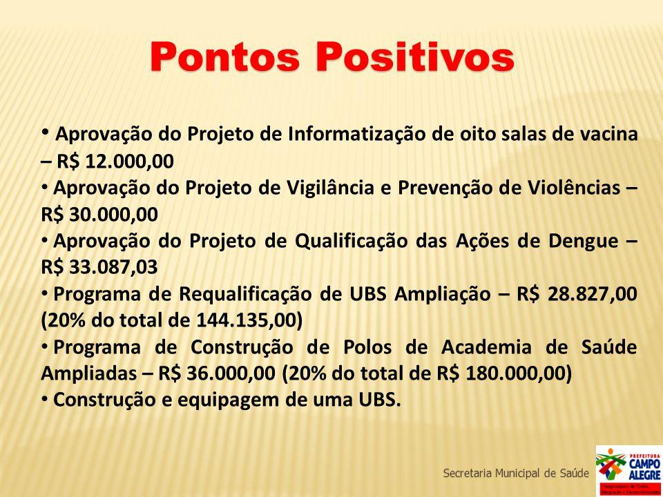 Secretaria Municipal de Saúde Pontos Positivos Aprovação do Projeto de Informatização de oito salas de vacina – R$ 12.000,00 Aprovação do Projeto de V