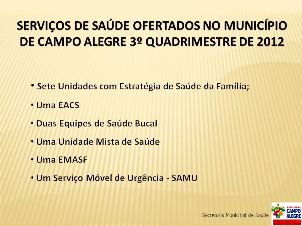 Secretaria Municipal de Saúde SERVIÇOS DE SAÚDE OFERTADOS NO MUNICÍPIO DE CAMPO ALEGRE 3º QUADRIMESTRE DE 2012