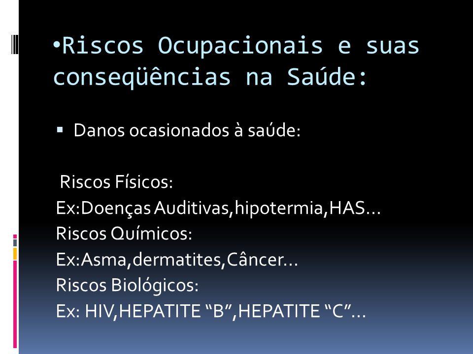 Riscos Ocupacionais e suas conseqüências na Saúde: Danos ocasionados à saúde: Riscos Físicos: Ex:Doenças Auditivas,hipotermia,HAS... Riscos Químicos: