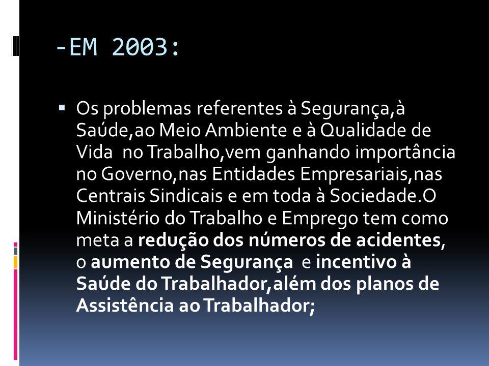 -EM 2003: Os problemas referentes à Segurança,à Saúde,ao Meio Ambiente e à Qualidade de Vida no Trabalho,vem ganhando importância no Governo,nas Entid