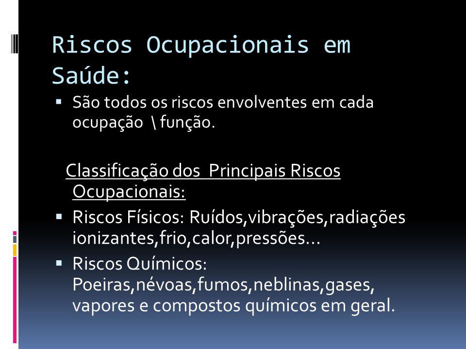 Riscos Biológicos: Vírus,bactérias,protozoários,fungos,parasitas e bacilos.
