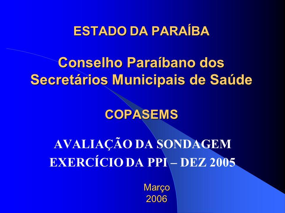 ESTADO DA PARAÍBA Conselho Paraíbano dos Secretários Municipais de Saúde COPASEMS AVALIAÇÃO DA SONDAGEM EXERCÍCIO DA PPI – DEZ 2005 Março 2006