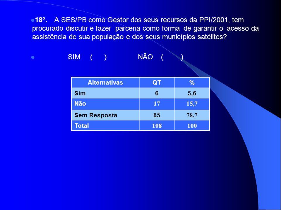 18°. A SES/PB como Gestor dos seus recursos da PPI/2001, tem procurado discutir e fazer parceria como forma de garantir o acesso da assistência de sua