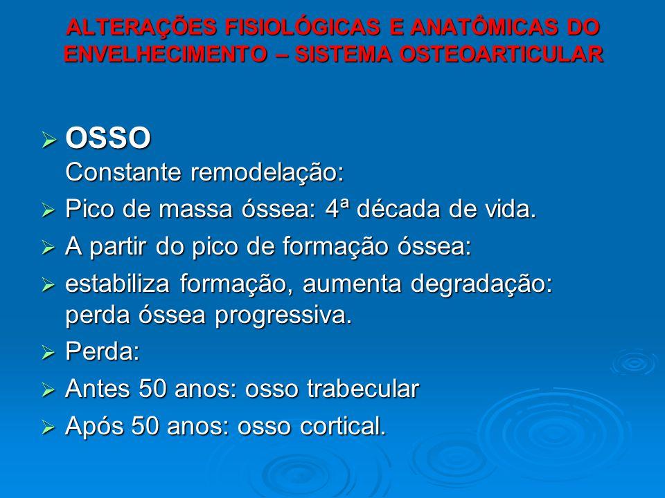 ALTERAÇÕES FISIOLÓGICAS E ANATÔMICAS DO ENVELHECIMENTO – SISTEMA OSTEOARTICULAR OSSO Constante remodelação: OSSO Constante remodelação: Pico de massa