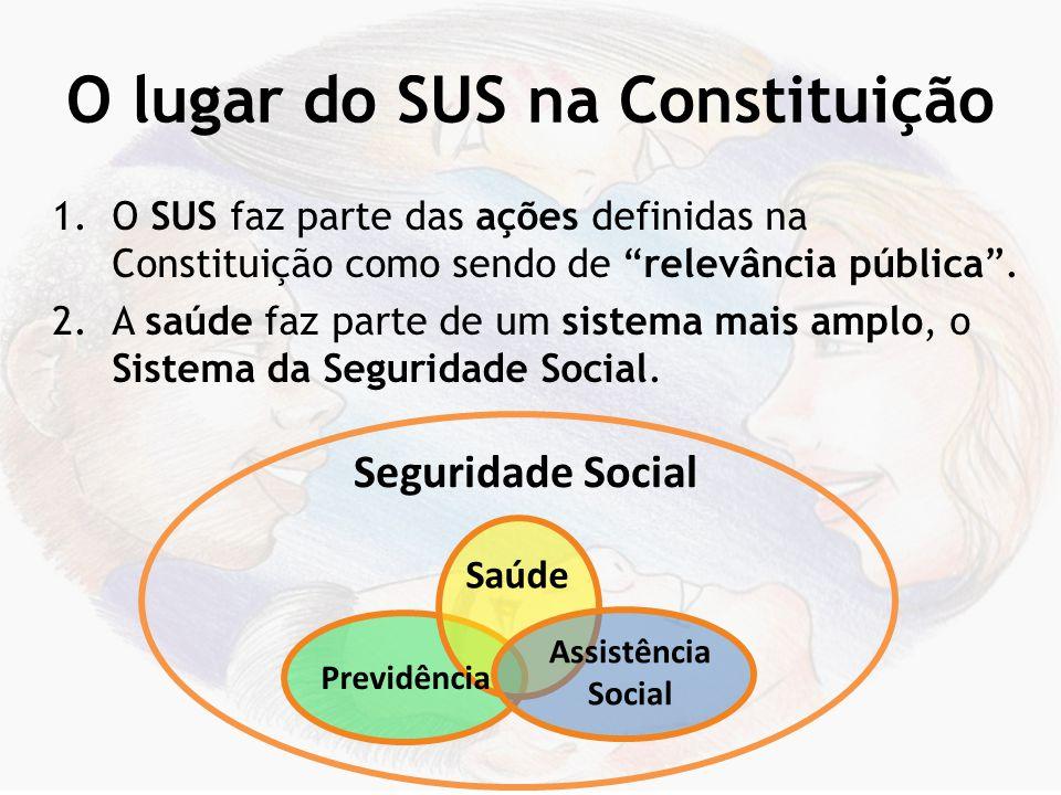 O lugar do SUS na Constituição 1.O SUS faz parte das ações definidas na Constituição como sendo de relevância pública. 2.A saúde faz parte de um siste