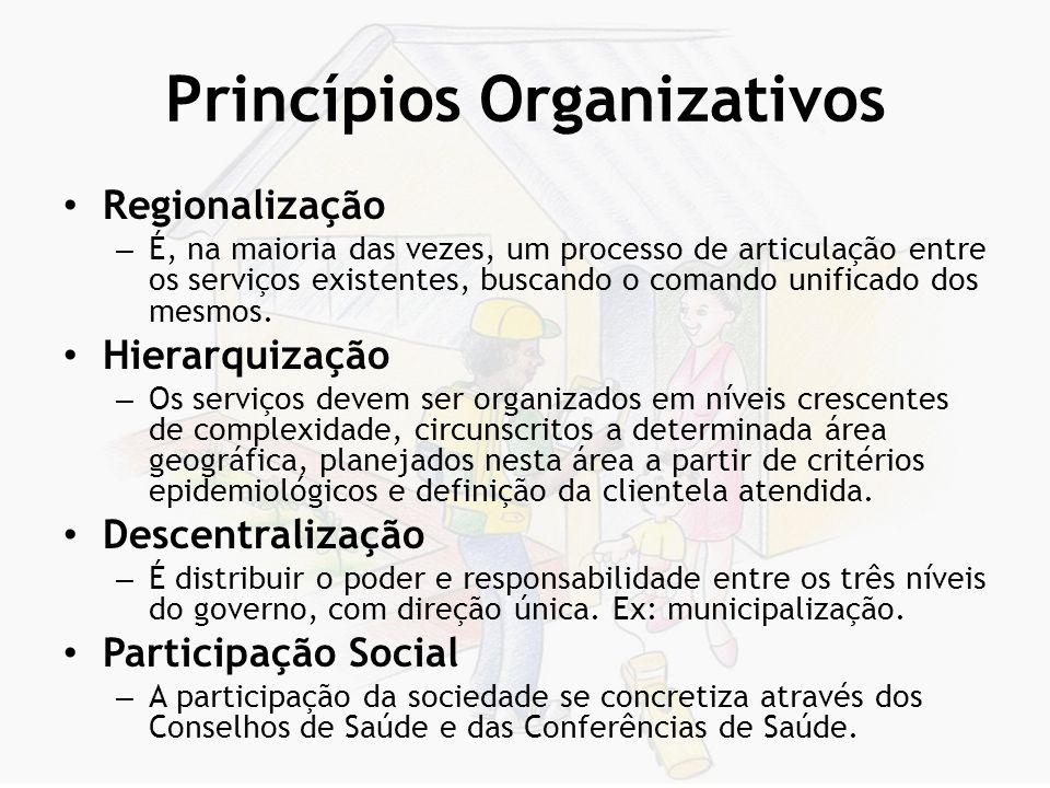 Princípios Organizativos Regionalização – É, na maioria das vezes, um processo de articulação entre os serviços existentes, buscando o comando unifica
