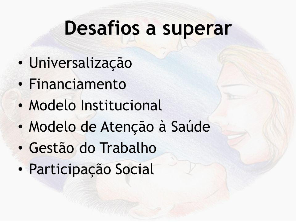 Desafios a superar Universalização Financiamento Modelo Institucional Modelo de Atenção à Saúde Gestão do Trabalho Participação Social