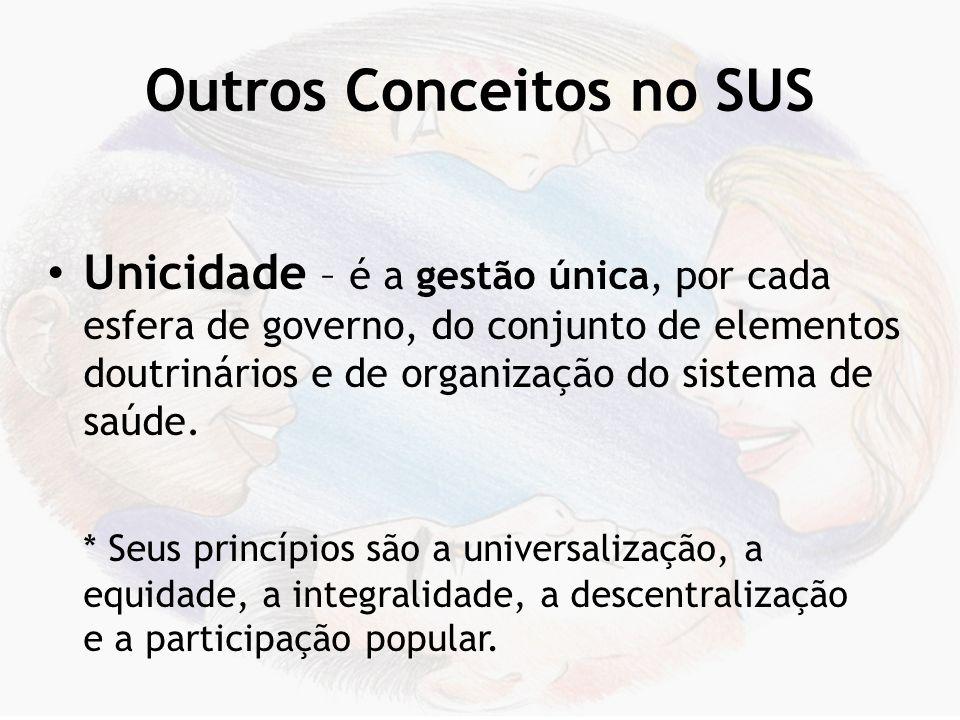 O lugar do SUS na Constituição 1.O SUS faz parte das ações definidas na Constituição como sendo de relevância pública.