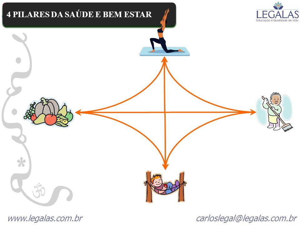 www.legalas.com.br carloslegal@legalas.com.br 4 PILARES DA SAÚDE E BEM ESTAR