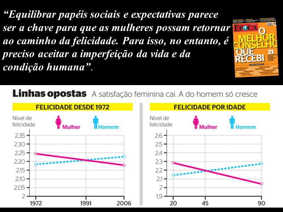 www.legalas.com.br carloslegal@legalas.com.br Equilibrar papéis sociais e expectativas parece ser a chave para que as mulheres possam retornar ao cami