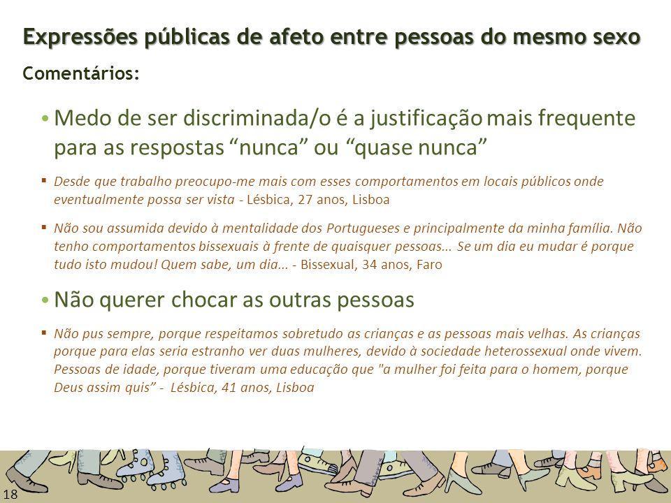 18 Expressões públicas de afeto entre pessoas do mesmo sexo Expressões públicas de afeto entre pessoas do mesmo sexo Comentários: Medo de ser discrimi