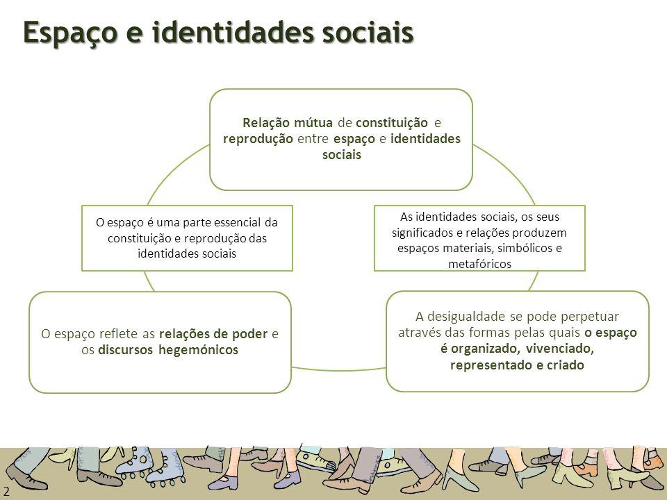 2 A desigualdade se pode perpetuar através das formas pelas quais o espaço é organizado, vivenciado, representado e criado O espaço reflete as relaçõe