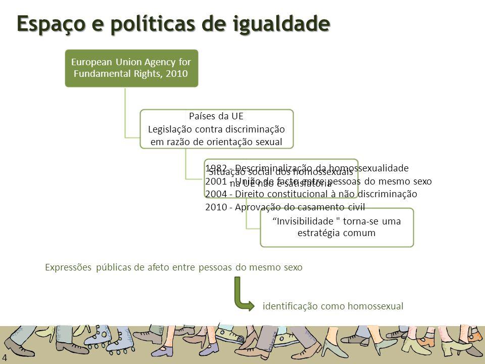 4 Espaço e políticas de igualdade Expressões públicas de afeto entre pessoas do mesmo sexo identificação como homossexual European Union Agency for Fu