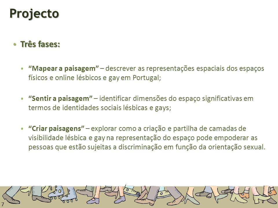 7 Projecto Três fases: Três fases: Mapear a paisagem – descrever as representações espaciais dos espaços físicos e online lésbicos e gay em Portugal;