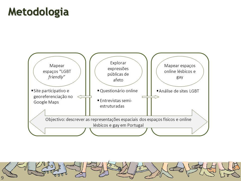 9 Metodologia Questionário online Entrevistas semi- estruturadas Explorar expressões públicas de afeto Análise de sites LGBT Mapear espaços online lés