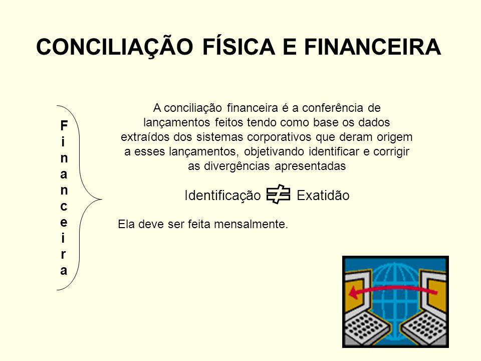 CONCILIAÇÃO FÍSICA E FINANCEIRA FinanceiraFinanceira Ela deve ser feita mensalmente.